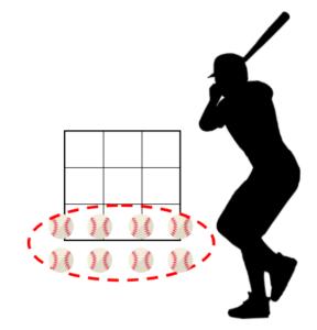 スピードが遅い変化球を投げるべきゾーン