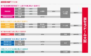 京セラドーム大阪のアクセス